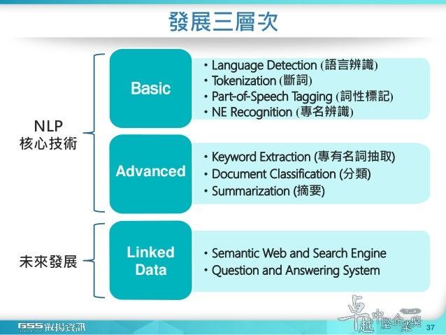 發展三層次 37 • Language Detection (語言辨識) • Tokenization (斷詞) • Part-of-Speech Tagging (詞性標記) • NE Recognition (專名辨識) Basic • K...
