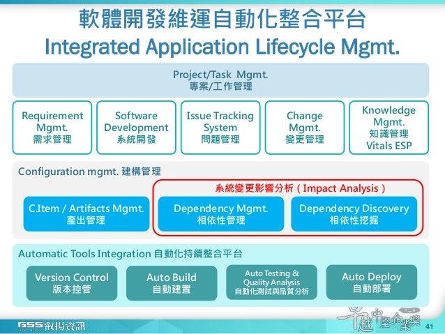 軟體開發維運自動化整合平台 Integrated Application Lifecycle Mgmt. 41 Project/Task Mgmt. 專案/工作管理 Automatic Tools Integration 自動化持續整合平台 A...