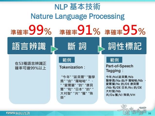 NLP 基本技術 Nature Language Processing 56 語言辨識 斷 詞 詞性標記 準確率99% Part-of-Speech Tagging: Tokenization: 在53種語言辨識正 確率可達99%以上 準確率9...