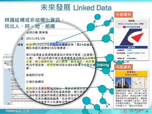 未來發展-Linked Data linking 辨識結構或非結構化資訊, 找出人、時、地、組織 外部資料 內部資料 58