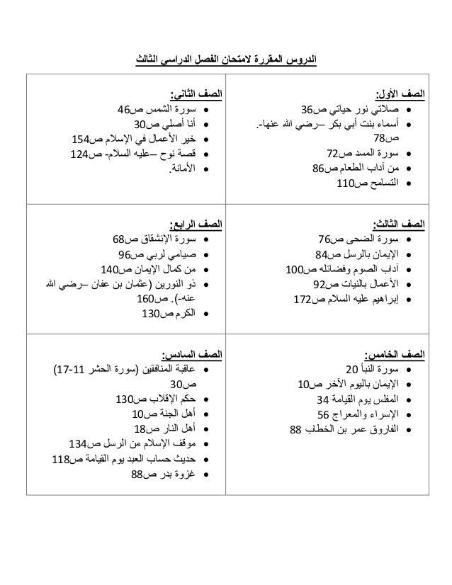 الثالث الدراسي الفصل المتحان المقررة الدروس :األول الصف ص حياتي نور صالتي63 بكر أبي بنت أ...