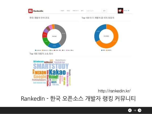 >< 18 RankedIn - 한국 오픈소스 개발자 랭킹 커뮤니티 http://rankedin.kr/