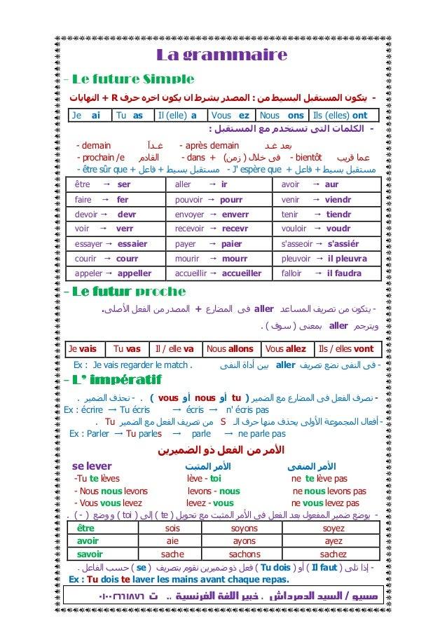 ﻣﺴﻴﻮ/ﺍﻟﺪﻣﺮﺩﺍﺵ ﺍﻟﺴﻴﺪ.ﺍﻟﻔﺮﻧﺴﻴﺔ ﺍﻟﻠﻐﺔ ﺧﺒﻴﺮ..ﺕ⓷⓮⓷⓷⓯⓳⓳⓮⓵⓴⓳ La grammaire - Le future Simple -ا ا ن:ف ا ...