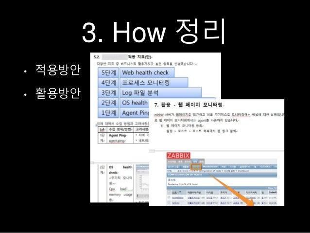 3. How 정리 • 적용방안 • 활용방안