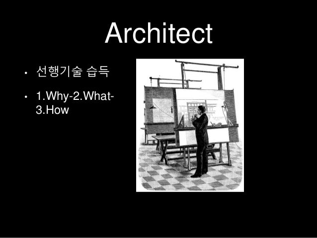 Architect • 선행기술 습득 • 1.Why-2.What- 3.How