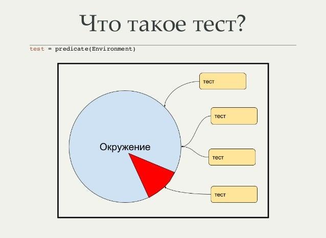 Что такое тест? test = predicate(Environment)