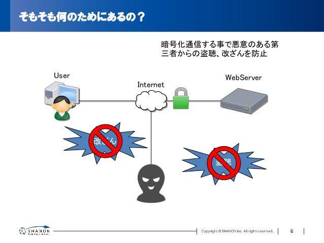 そもそも何のためにあるの? User Internet WebServer 盗聴 改ざん 暗号化通信する事で悪意のある第 三者からの盗聴、改ざんを防止 6