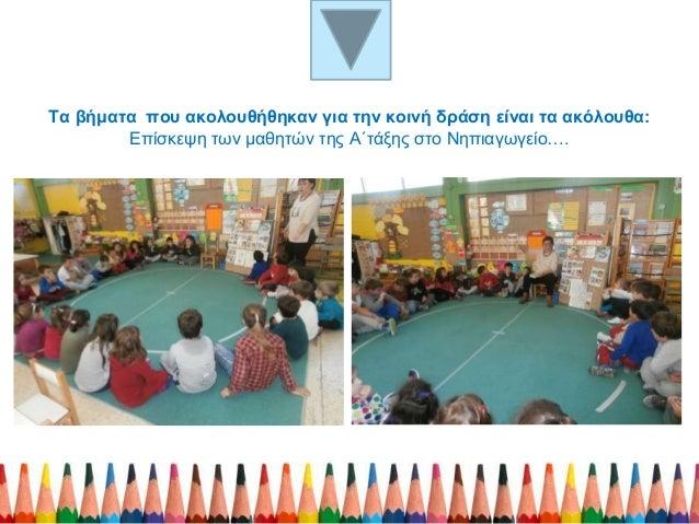 …όπου συζήτησαν για τα δικαιώματα των παιδιών και ενημερώθηκαν εκτενέστερα, παρακολουθώντας βίντεο και εικόνες. Ιδιαίτερη ...