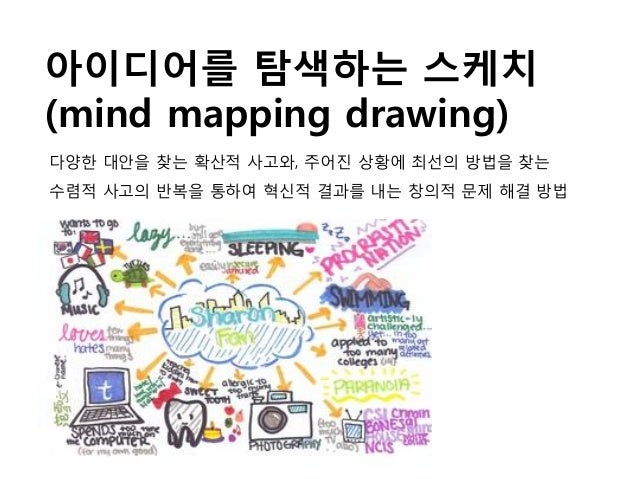 아이디어를 탐색하는 스케치 (mind mapping drawing) 다양한 대안을 찾는 확산적 사고와, 주어진 상황에 최선의 방법을 찾는 수렴적 사고의 반복을 통하여 혁신적 결과를 내는 창의적 문제 해결 방법