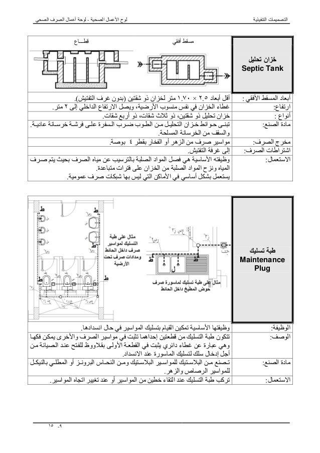 التصميمات التنفيذيه د. هشام حسن