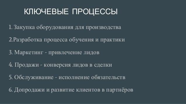 КАНАЛЫ ПРИВЛЕЧЕНИЯ КЛИЕНТОВ Поисковики Тематические форумы Тематические группы