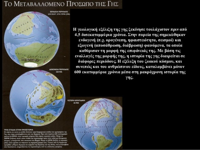 Πώς είναι η χρονολόγηση του άνθρακα που χρησιμοποιείται για τον προσδιορισμό της ηλικίας της γης