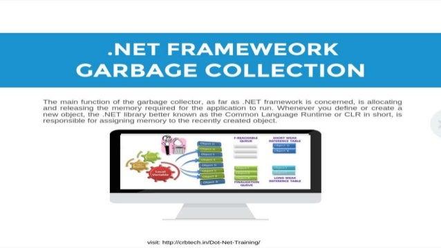 .Net framework-garbage-collection