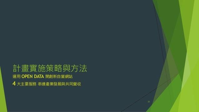 計畫實施策略與方法 運用 OPEN DATA 開創新自營網站 4 大主要服務 串連產業發展與共同營收 23