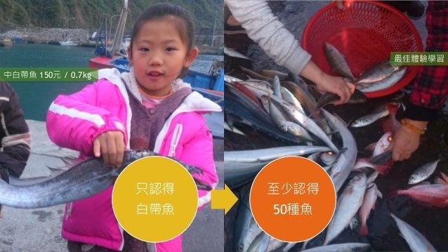 只認得 白帶魚 至少認得 50種魚 中白帶魚 150元 / 0.7kg 最佳體驗學習