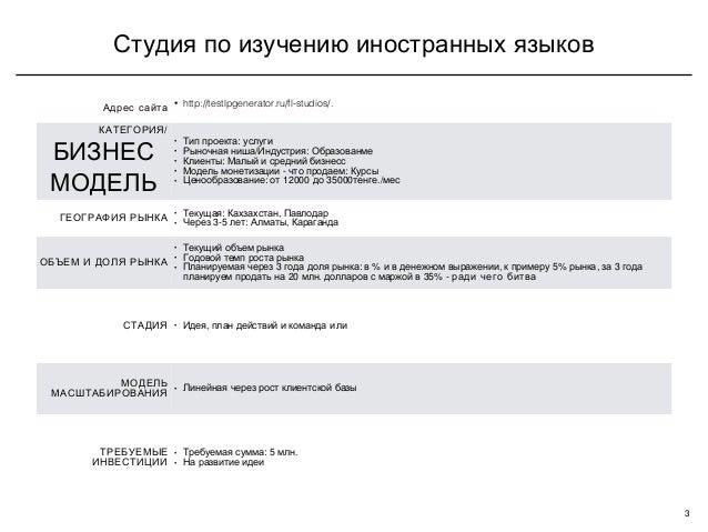 кабдыкаримова айгерим+финальная презентация Slide 3