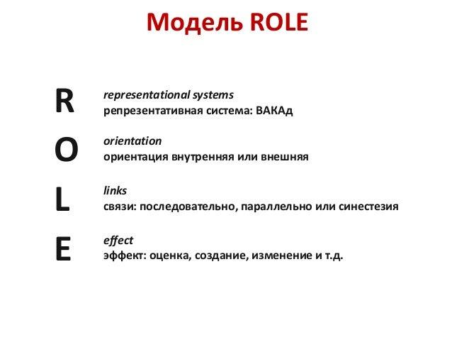 Модель ROLE R representational systems репрезентативная система: ВАКАд O L E orientation ориентация внутренняя или внешняя...