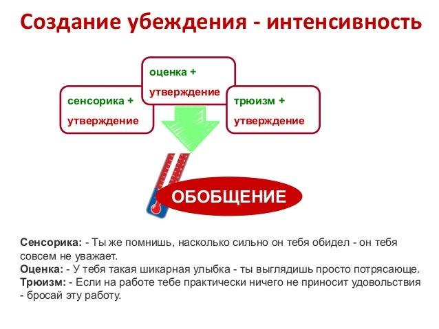 САМАЛЕТ Стратегия правописания