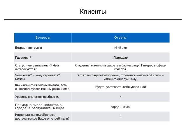 .знакомства интерфейсом презентации