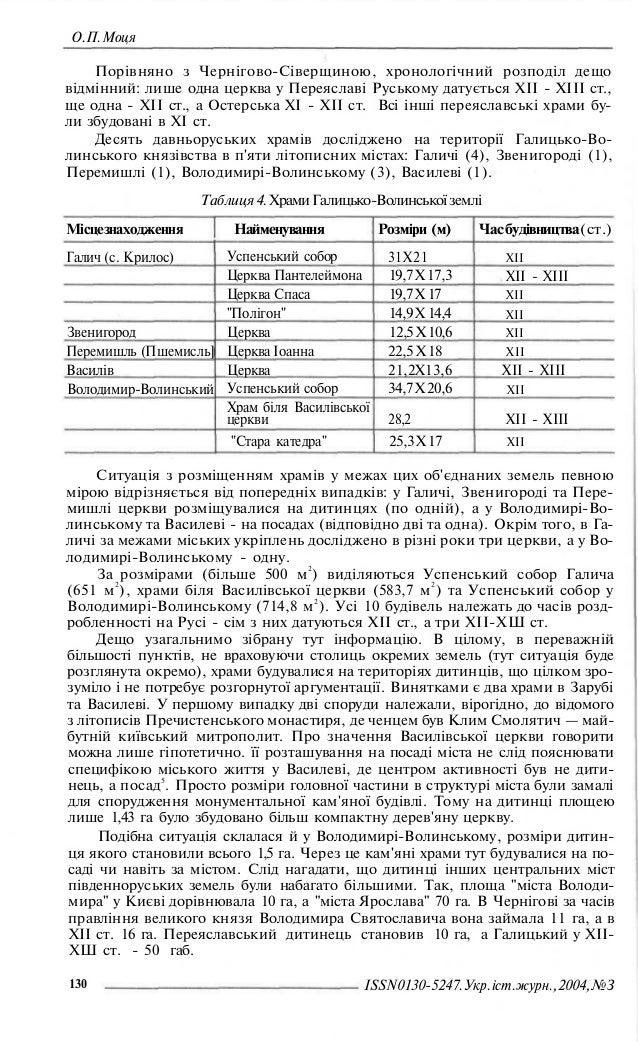 О.П.Моця Порівняно з Чернігово-Сіверщиною, хронологічний розподіл дещо відмінний: лише одна церква у Переяславі Руському д...