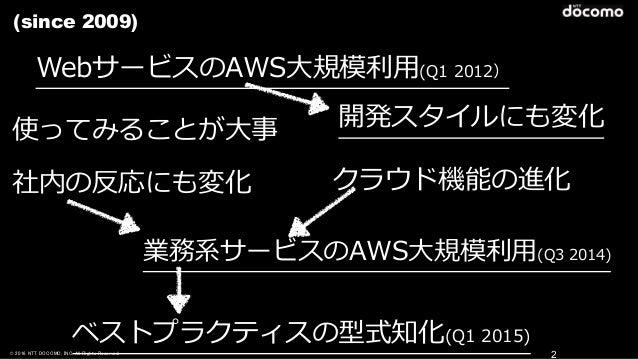 2 ドコモにおけるクラウド利用変遷(since 2009)