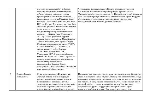 полевых поисковых работ в Латвии членами поискового отряда «Орден» г.Рига в воронке найдены останки красноармейца в портмо...