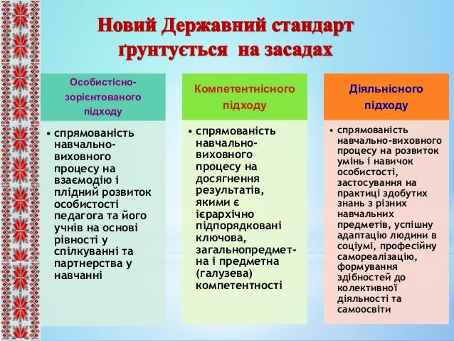 держ станд новомосковський Slide 3
