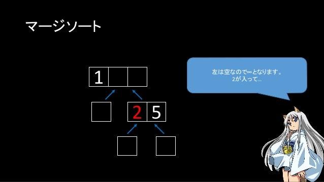 マージソート 左は空なので∞となります。 2が入って…1 2 5