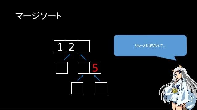 マージソート 5も∞と比較されて… 1 2 5