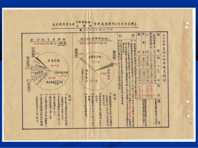 三、六○年代 (一)雷震「自由中國」組黨案