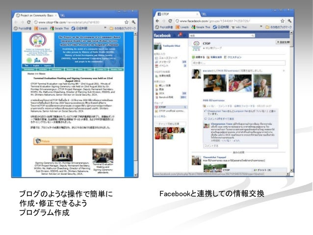 ブログのような操作で簡単に 作成・修正できるよう プログラム作成 Facebookと連携しての情報交換