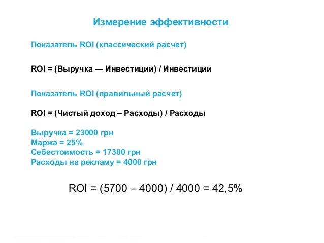 СRM интернет-магазин 3