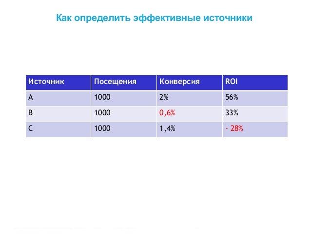 СRM интернет-магазин 2