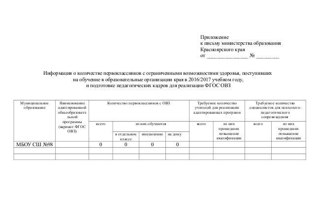 Приложение к письму министерства образования Красноярского края от ________________ № _________ Информация о количестве пе...
