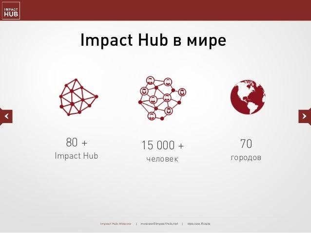 Impact Hub Moscow | moscow@impacthub.net | Moscow, Russia 80 + Impact Hub 15 000 + человек 70 городов Impact Hub в мире