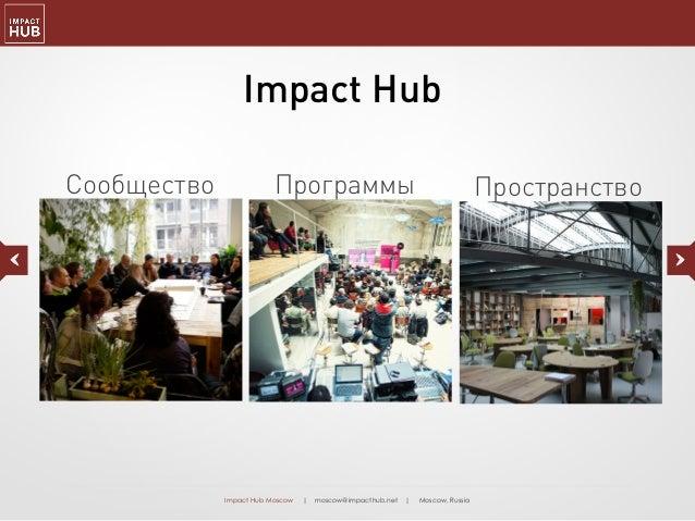 Impact Hub Moscow | moscow@impacthub.net | Moscow, Russia ПространствоСообщество Программы Impact Hub