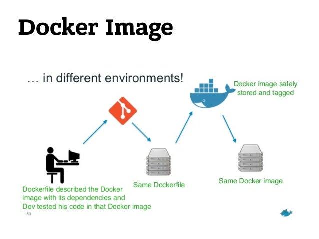 CoreOS • Скоро будет 3 года • Мини-дистрибутив на базе Chrome OS • Нет пакетного менеджера • Все приложения - через Docker...