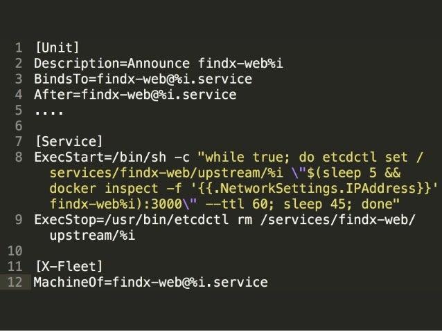 Реальный проект • Несколько сервисов (Y) • Сервис + Service Discovery • Несколько экземпляров (X) • Несколько окружений: d...