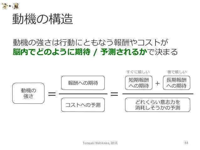 動機の構造 Tomoaki  Nishikawa,  2016  64 コストへの予測 報酬への期待 動機の 強さ = = 短期報酬 への期待 ⻑⾧長期報酬 への期待 どれくらい意志⼒力力を 消耗しそうかの予測 + 動機の強さは⾏行...