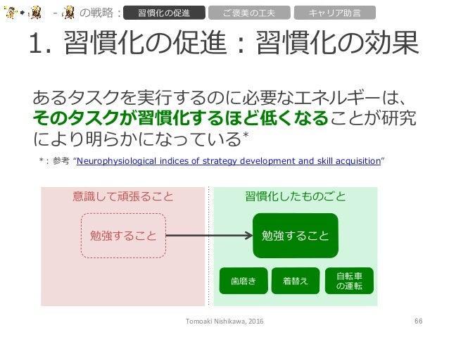 1. 習慣化の促進:習慣化の効果 Tomoaki  Nishikawa,  2016  66 -‐‑‒ の戦略略: 習慣化の促進 ご褒美の⼯工夫 キャリア助⾔言 あるタスクを実⾏行行するのに必要なエネルギーは、 そのタスクが習慣化...