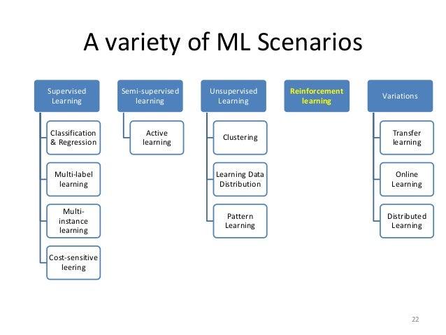 markov models in medical decision making a practical guide
