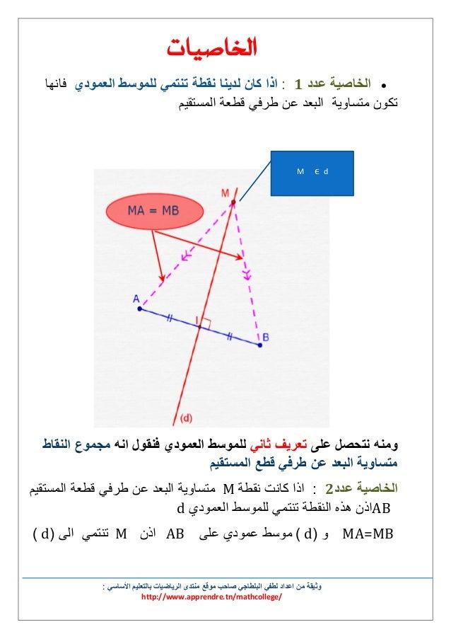 حل تمارين كتاب التحرير العربي عبدالعزيز الخثلان