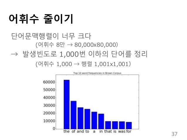 어휘수 줄이기 단어문맥행렬이 너무 크다 (어휘수 8만 → 80,000x80,000) → 발생빈도로 1,000번 이하의 단어를 정리 (어휘수 1,000 → 행렬 1,001x1,001) 37