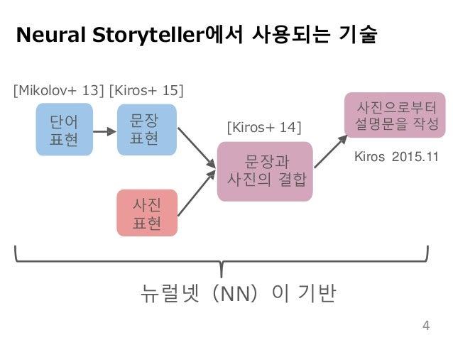 Neural Storyteller에서 사용되는 기술 단어 표현 문장과 사진의 결합 사진으로부터 설명문을 작성 Kiros 2015.11 뉴럴넷(NN)이 기반 [Mikolov+ 13] [Kiros+ 15] [Kiros+ 1...