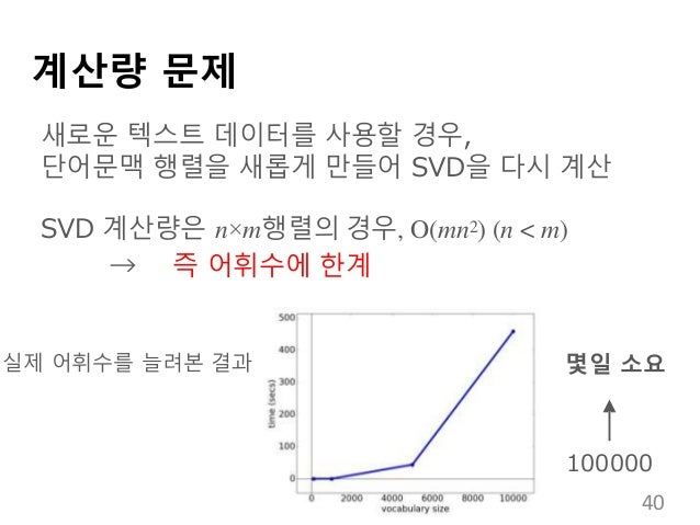 계산량 문제 새로운 텍스트 데이터를 사용할 경우, 단어문맥 행렬을 새롭게 만들어 SVD을 다시 계산 SVD 계산량은 n×m행렬의 경우, O(mn2) (n < m) → 즉 어휘수에 한계 실제 어휘수를 늘려본 결과 1000...