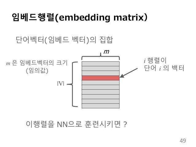 임베드행렬(embedding matrix) 이행렬을 NN으로 훈련시키면 ? i 행렬이 단어 i 의 백터 단어벡터(임베드 벡터)의 집합  V  m 은 임베드벡터의 크기 (임의값) m 49