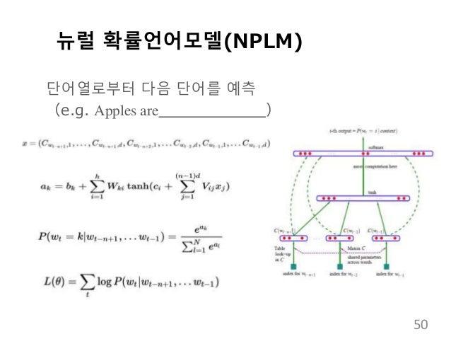 뉴럴 확률언어모델(NPLM) 단어열로부터 다음 단어를 예측 (e.g. Apples are ) 50