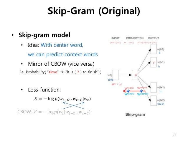 "• Skip-gram model • Idea: With center word, we can predict context words • Mirror of CBOW (vice versa) i.e. Probability( ""..."