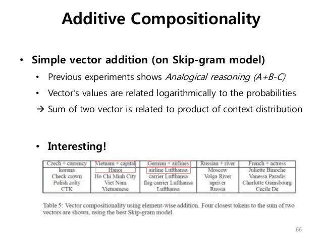 • Simple vector addition (on Skip-gram model) • Previous experiments shows Analogical reasoning (A+B-C) • Vector's values ...