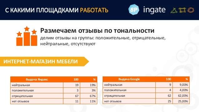 Сколько стоит застеклить лоджию в москве
